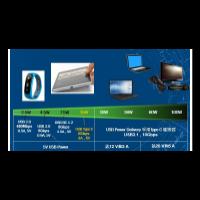 安森美半导体灵活、小巧、低功耗的USB Type...