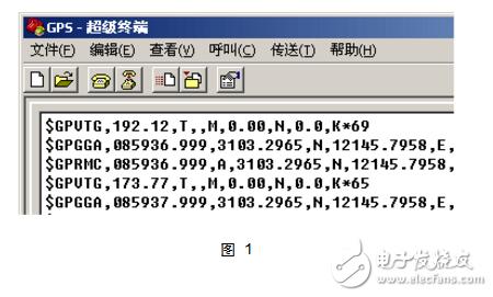 自制gps追踪器