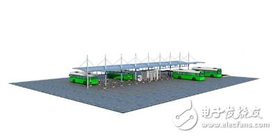 柔性充电堆模式将是地方政府和充电桩企业的新选择