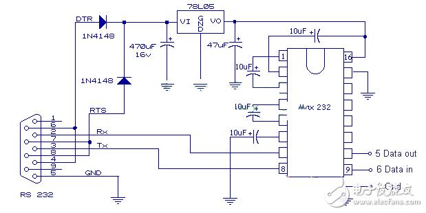 MAX232与51单片机之间的通信连接很简单,因为所谓的MAX232通信标准,就是对插件样式、信号名称和意义以及所谓的驱动器/接收器的电气模式这种硬件作出规定。一般的都是9针的接口,其中包括CD接口:数据通道接收载波的检测;RD接口:接收数据;SD接口:发送数据;ER接口:数据终端就绪;SG接口:信号用接地;DR接口:数据集就绪;RS接口:请求发送;CS接口:允许发送;CI接口:被呼表示。用以上接口进行数据通信,还有对电平的要求。所以与51单片机进行通信连接的方式很简单,首先要解决的是电平标准,51的I/