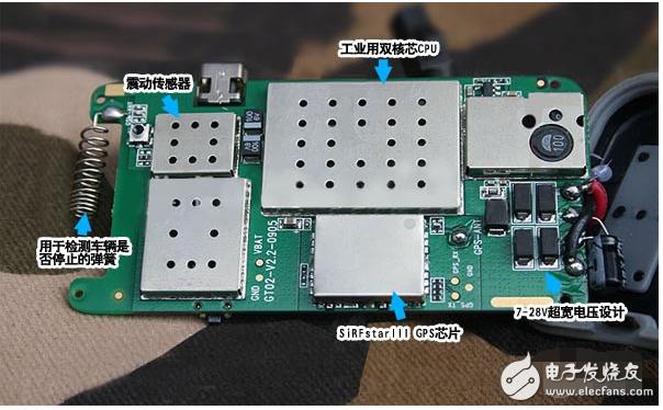 gps追踪器组成与硬件结构