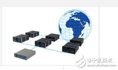 空间虚拟主机有哪几种类型_建网站怎样选择主机或虚拟主机_中小企业如何选择适合自己的网站空间