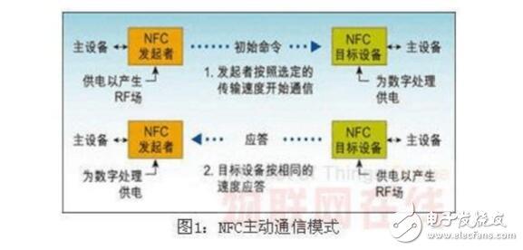 一文详解nfc到底是什么