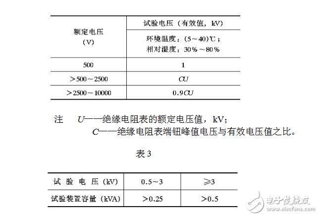 绝缘电阻表检定规程