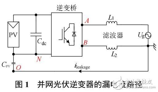 基于低频中点钳位单元的非隔离型并网逆变拓扑