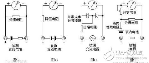 指针式万用表的测量功能有哪些(指针式万用表的基本...