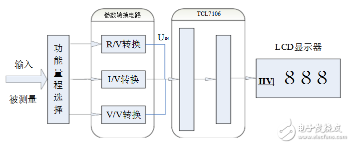 万用表电路设计方案汇总(几款模拟设计电路原理图详解)