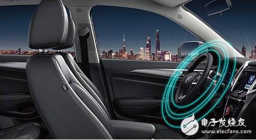 先进驾驶辅助系统ADAS将推动实现全自动驾驶