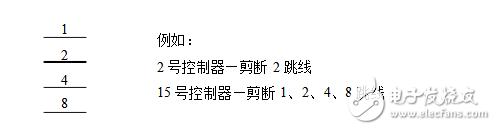 分类门禁控制器_门禁控制器使用说明