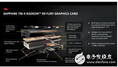 简单分析GPU与CPU在绘图处理方式的优缺点