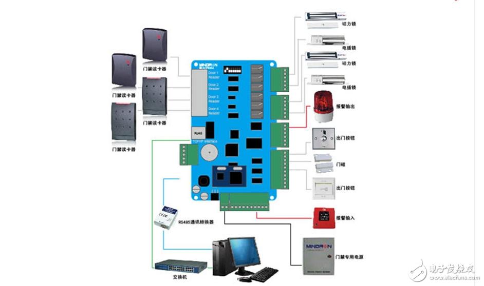 门禁控制器怎么安装_门禁控制器接线示意图