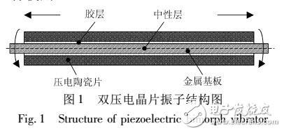 单腔单振子压电泵流量自测量方法研究