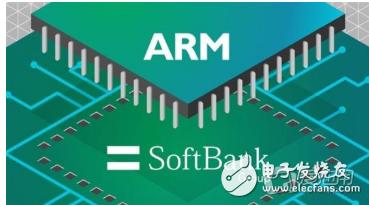 介绍初次接触ARM开发应该从哪几方面来理清开发思...