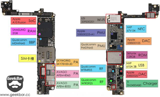 SiP封装共形屏蔽简介、性能、工艺、应用及优点解析