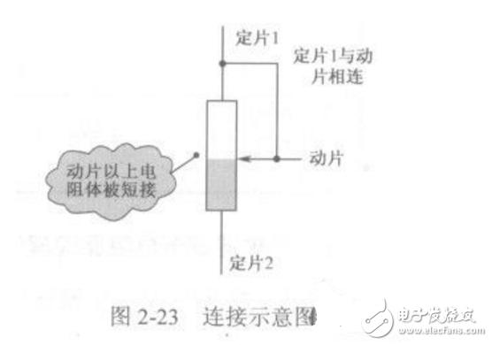可变电阻器工作原理