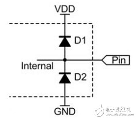 钳位电路二极管作用解析