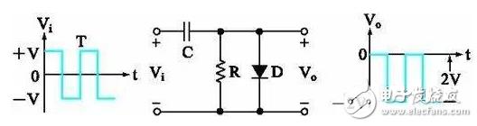 教你看二极管钳位电路图