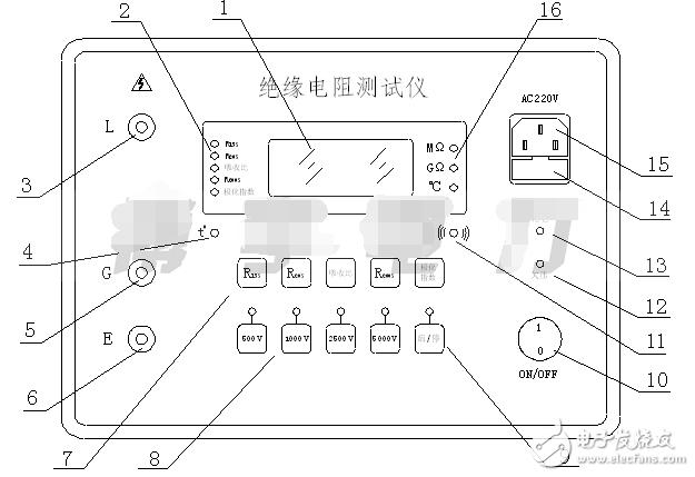 接地摇表使用方法图解接地摇表又叫接地电阻摇表,接地电阻表,接地