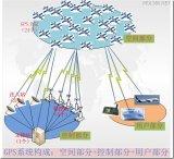 物联网室外室内定位技术超全解析
