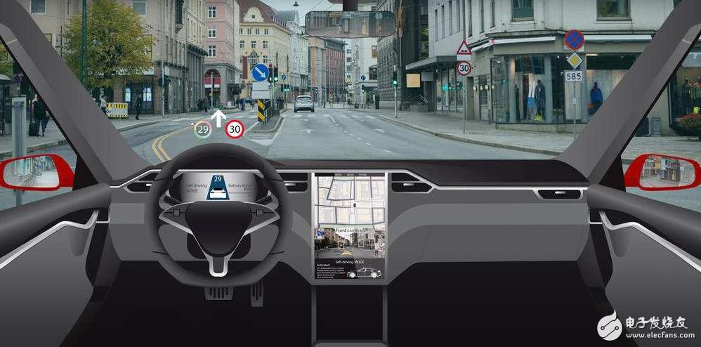网络威胁识别新工具 协助分析自驾车潜在弱点