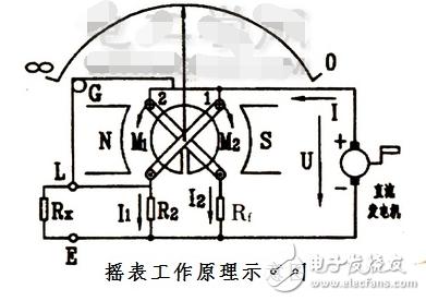 电阻表(摇表)如何读数_兆欧表的工作原理_使用方法