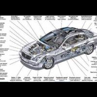 2018年无人驾驶汽车传感器创新技术展望(毫米波...