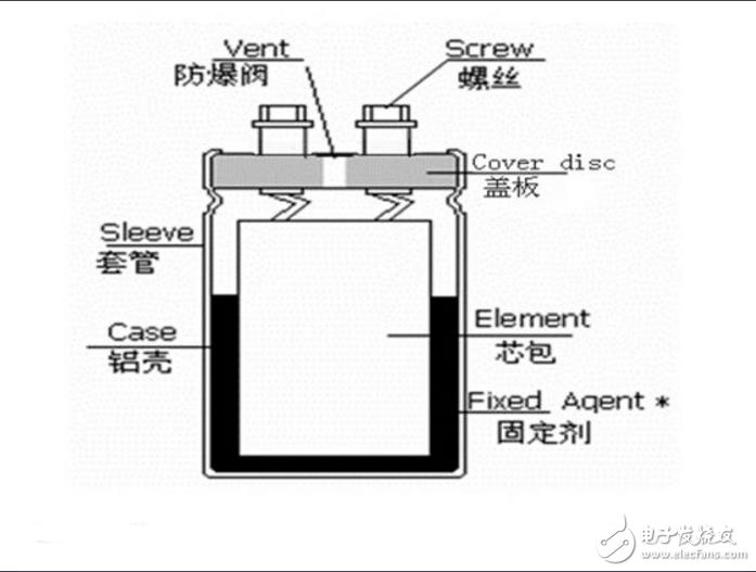 电容器的作用及原理