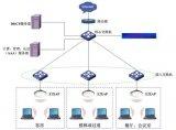 一文了解无线网络系统入门基础知识(什么是AC?什么是AP?什么是POE供电?)