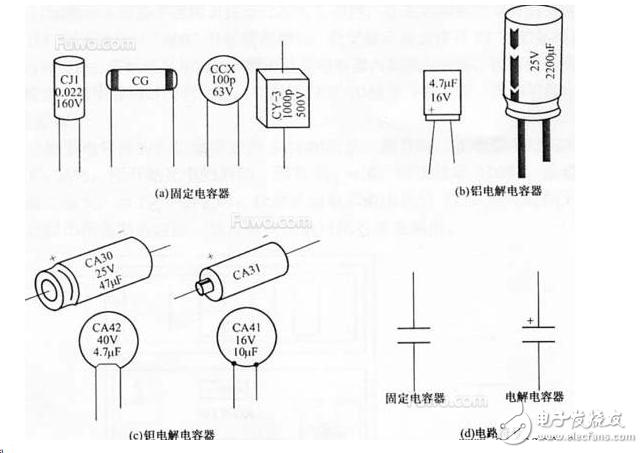 国内电容器厂家排名