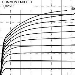 利用发生正弦波控制,成功设计和制作一个振荡器