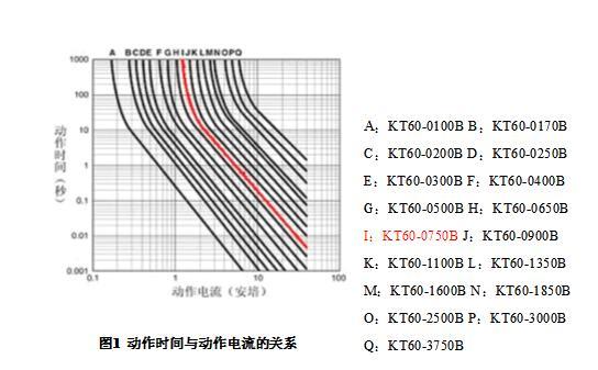 PTC热敏电阻详解_PTC热敏电阻的选用方法