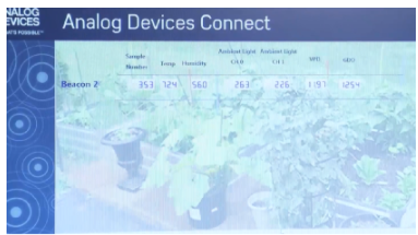"""从IBM的智能酒庄到ADI的""""番茄互联网"""",智能农业的明天会有多远?"""