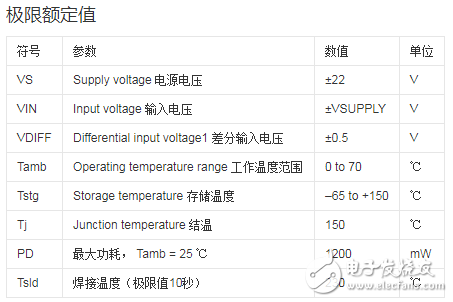 NE5532超重低音电路图介绍