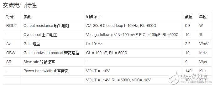 5532超重低音电路图介绍