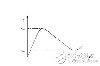 ptc热敏电阻怎么测好坏_如何使用万用表检测热敏电阻(方法教程)