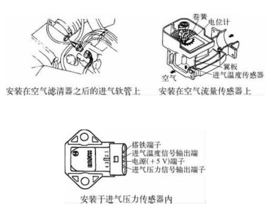 进气温度传感器安装位置介绍