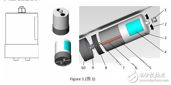 薄膜电容器生产工艺