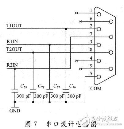 串口设计电路图