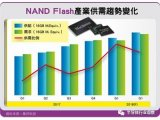 业界多估NAND Flash价格先降后升,DRAM 热度可望延续
