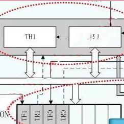 计数器输入的计数脉冲源结构与工作方式详解