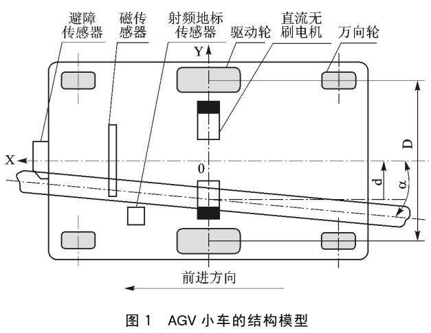 AGV分段模糊PI控制器
