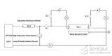 針對不同要求的兩種高頻基準整流器的測試方法分析與...