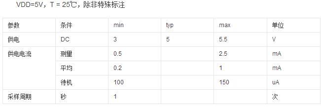 温湿度传感器DHT11驱动程序
