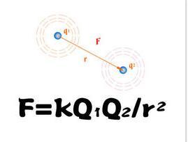 点电荷电场中的电场线_点电荷的电场线分布