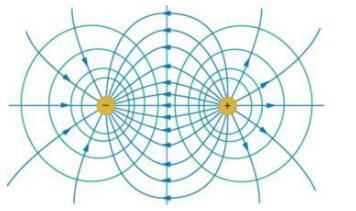点电荷的电势公式的推导_点电荷的电势分布公式