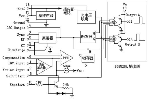 sg3525逆变器电路图大全(六款模拟电路工作原...
