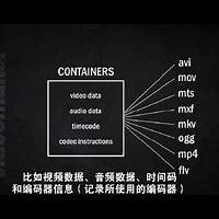 如何在RTMP协议中增加对HEVC视频编码格式的支持
