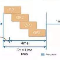 CPU与FPGA视觉算法产品应用案例