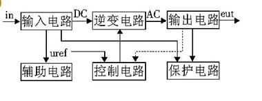 60v转220v逆变器的电路制作(六款逆变器电路...