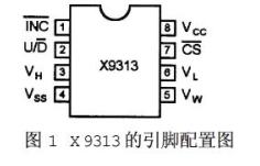 x9313电压调节电路图(四款数控电位器X931...
